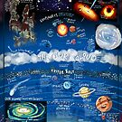 My Galactic Neighborhood Poster by Minnow Mountain