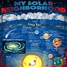 My Solar Neighborhood Poster by Minnow Mountain