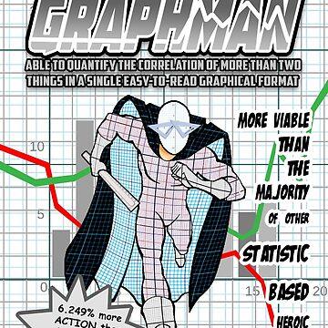 GraphMan by SquareDog
