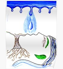 Water Of Life Poster