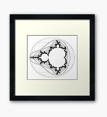 Transparent (For stickers)  - Linear Mandelbrot Framed Print