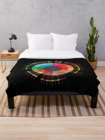 "Coffee ""Flavor.Wheel"" by Jared S Tarbell - Adapted for Redbubble Rupert Russell Throw Blanket"