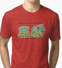 Difference Between Organic Gardening and Permaculture Tri-blend T-Shirt