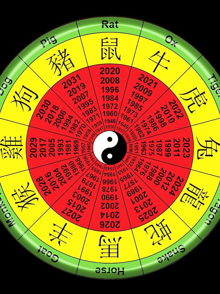 BIRTH YEAR, Chinese Lunar Calendar. by TOMSREDBUBBLE